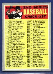 1970 Topps Baseball Cards      128B    Checklist 2 COR 226 is R. Perranoski with Period