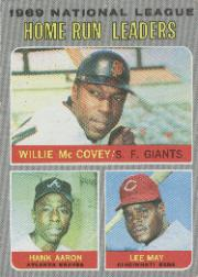 1970 Topps Baseball Cards      065      NL Home Run Leaders-Willie McCovey-Hank Aaron-Lee May