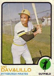 1973 Topps Baseball Cards      163     Vic Davalillo