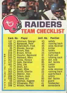 1973 Topps Team Checklists Football Cards