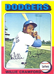 1975 Topps Mini Baseball Cards      186     Willie Crawford