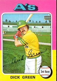 1975 Topps Mini Baseball Cards      091      Dick Green