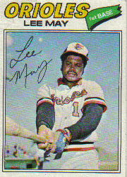 1977 Topps Baseball Cards      380     Lee May