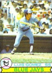 1979 Topps Baseball Cards      254     Luis Gomez