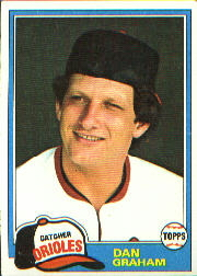 1981 Topps Baseball Cards      161     Dan Graham