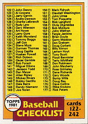 1981 Topps Baseball Cards      241     Checklist 122-242