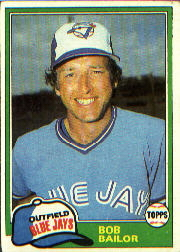 1981 Topps Baseball Cards      297     Bob Bailor