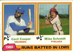 1981 Topps Baseball Cards      003      Cecil Cooper/Mike Schmidt LL