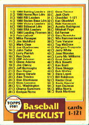 1981 Topps Baseball Cards      031      Checklist 1-121