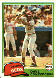 1981 Topps Baseball Cards      375     Dave Concepcion