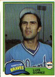 1981 Topps Baseball Cards      477     Luis Gomez