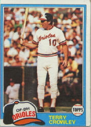 1981 Topps Baseball Cards      543     Terry Crowley