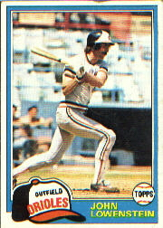 1981 Topps Baseball Cards      591     John Lowenstein