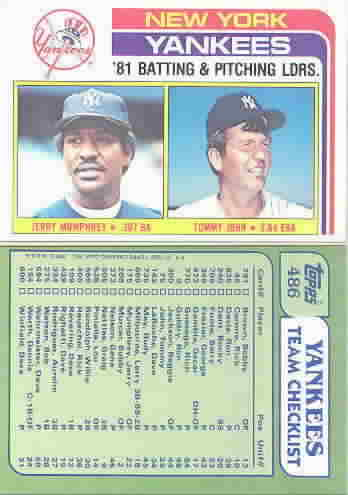 1982 Topps Team Checklists White Stock Baseball Cards