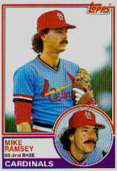 1983 Topps      128     Mike Ramsey