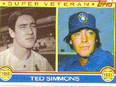 1983 Topps      450     Ted Simmons