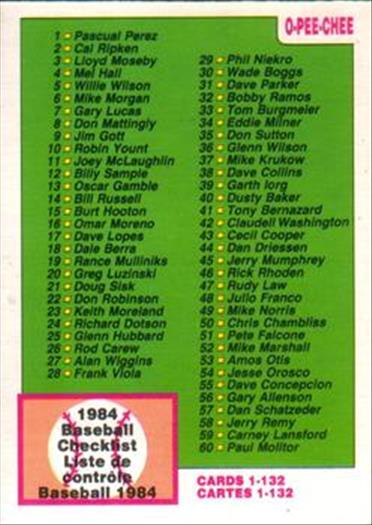 1984 O-Pee-Chee Baseball Cards 114     Checklist 1-132