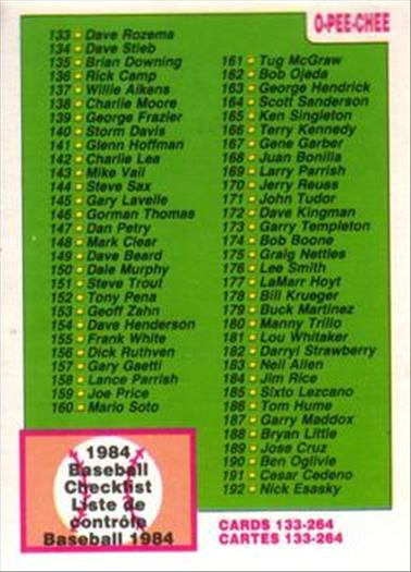 1984 O-Pee-Chee Baseball Cards 233     Checklist 133-264