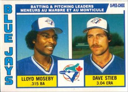1984 O-Pee-Chee Baseball Cards 289     Blue Jays Leaders#{Lloyd Moseby#{Dave Stieb#{(Team