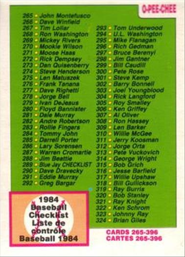 1984 O-Pee-Chee Baseball Cards 379     Checklist 265-396