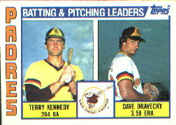1984 Topps      366     Padres TL#{Terry Kennedy#{Dave Dravecky#{(Checklis