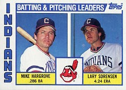 1984 Topps      546     Indians TL#{Mike Hargrove#{Lary Sorensen#{(Checkli