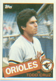 1985 Topps Baseball Cards      366     Todd Cruz