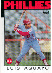 1986 Topps Baseball Cards      069      Luis Aguayo